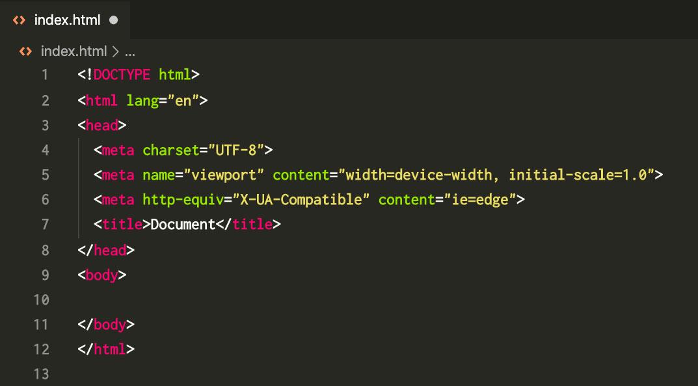 HTMLの全体図